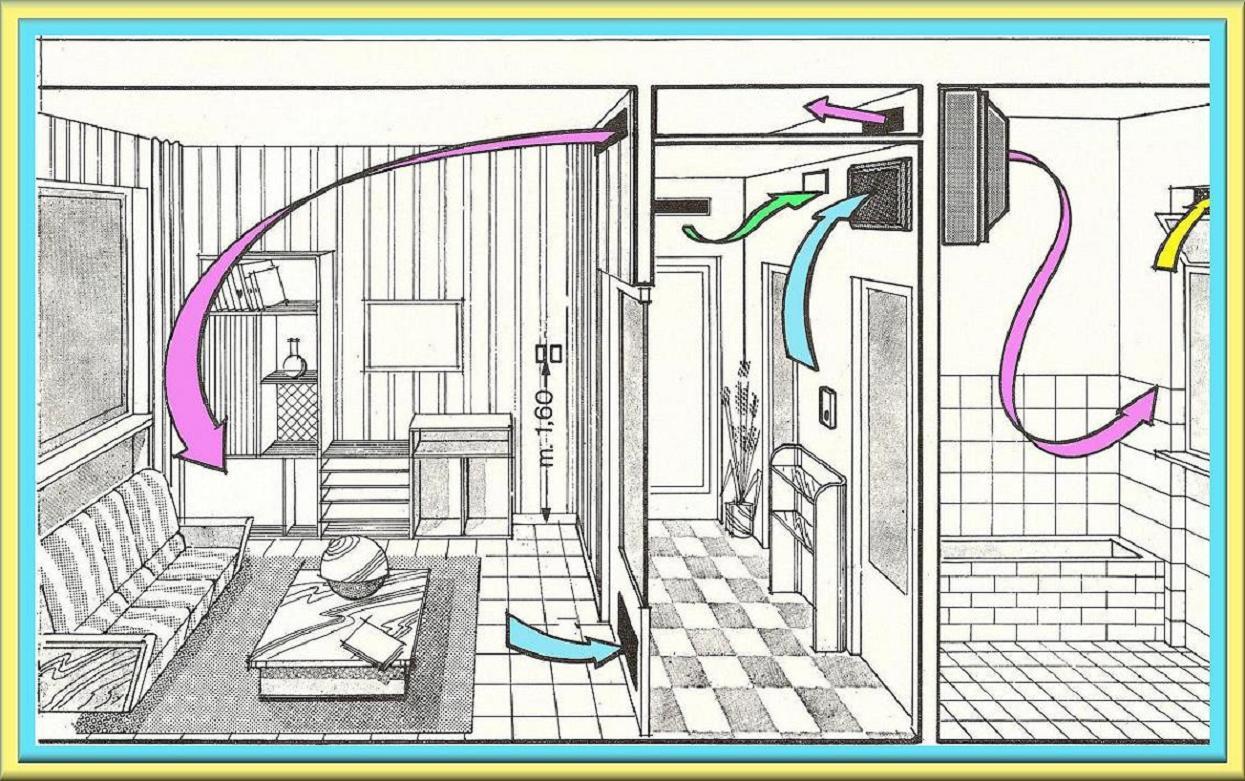 Aercalor climatizzazione roma condizionamento dell 39 aria for Pex sistema di riscaldamento ad acqua calda