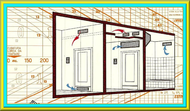 Aercalor climatizzazione roma condizionamento dell 39 aria for Impianto climatizzazione