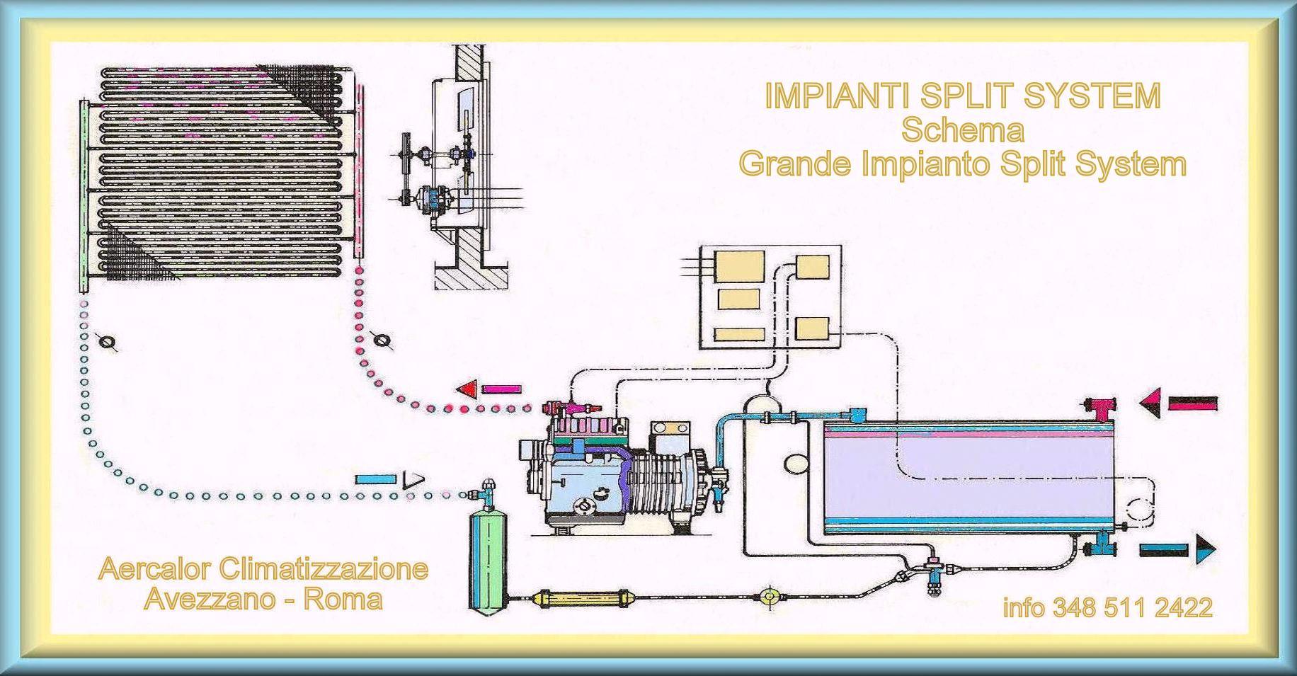 Aercalor news impianti split system installazione for Impianto climatizzazione